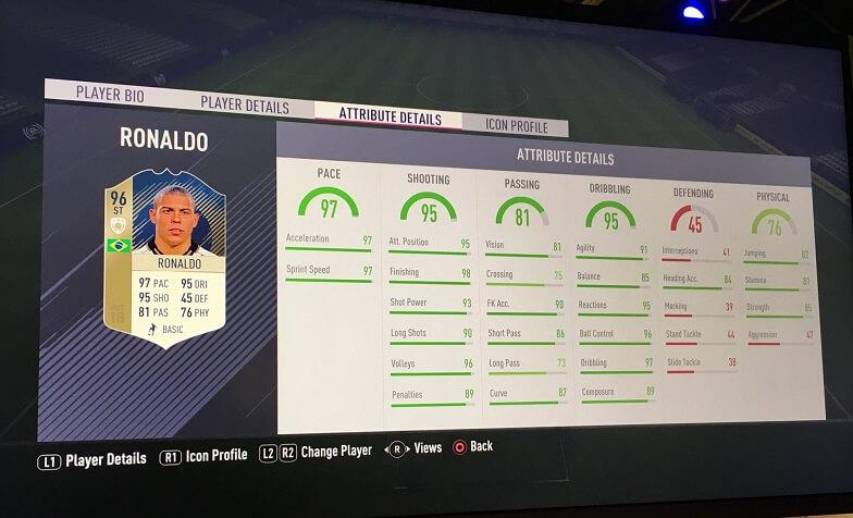 Ronaldo-nazario-carta-icona