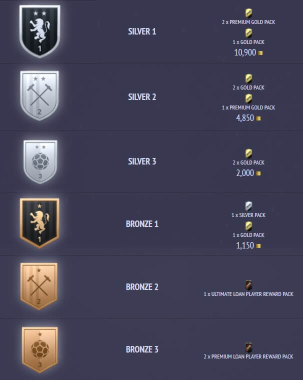 premi-squad-battles-argento-oro
