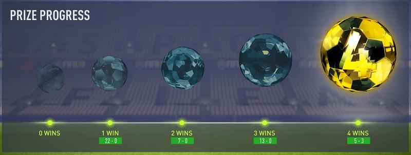 vittorie-premi-fut-draft