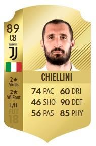 chiellini-fifa-18