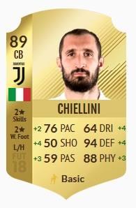 chiellini-intesa-base