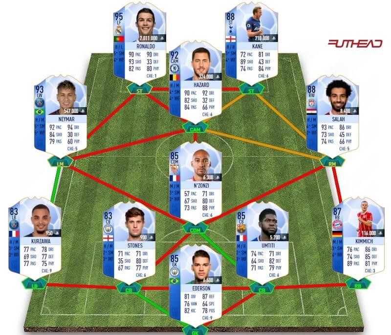 totgs-fifa-18-predictions