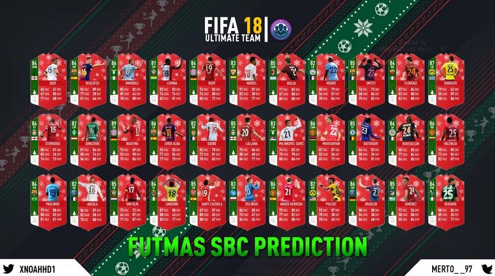 futmas-fifa-18-predictions
