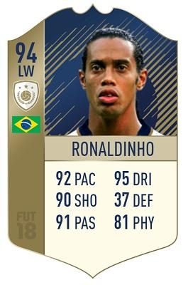 Ronaldinho Icona Prime in FIFA 18, ruolo AS ed overall di 94 punti