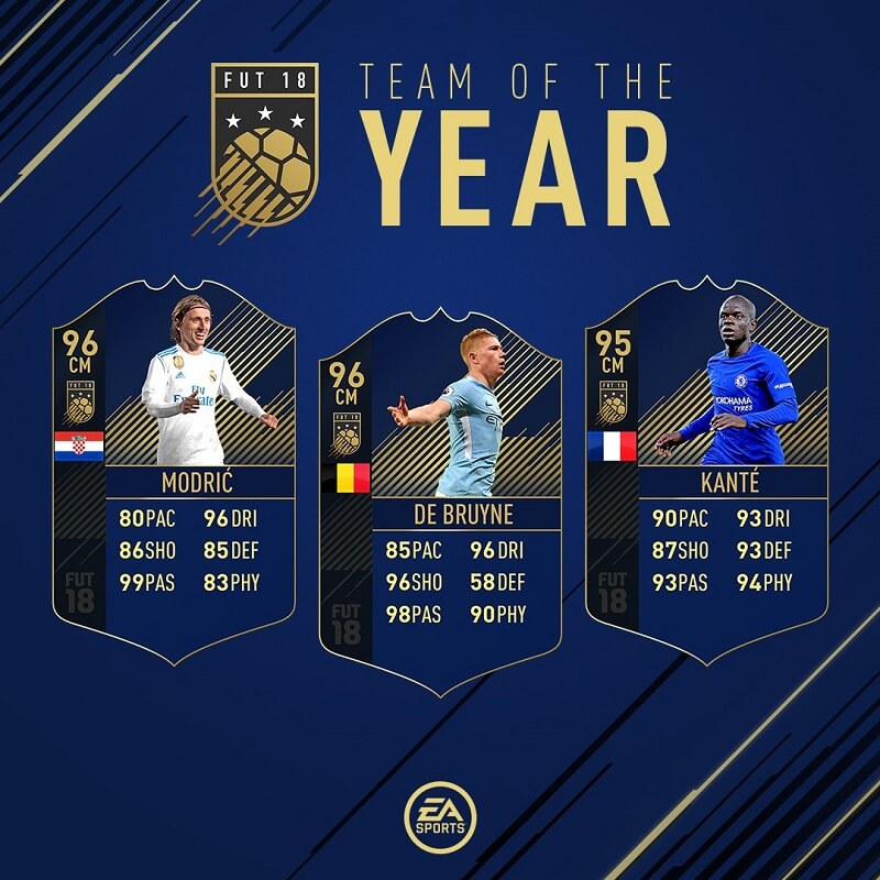 De bruyne, Modric e Kante, i centrocampisti del Team of the Year in FIFA 18
