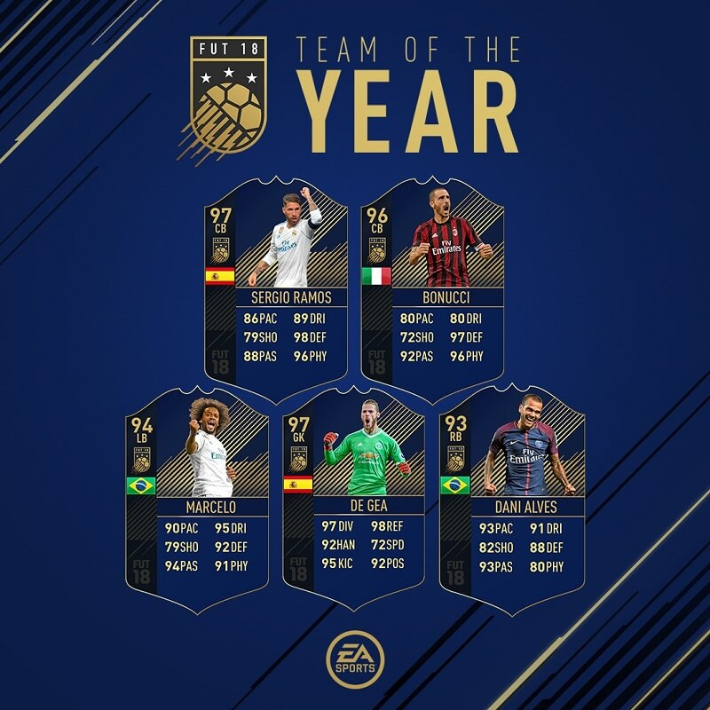 I difensori e portiere disponibili del Team of the Year su FIFA 18 Ultimate Team