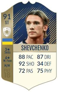 Andrij Shevchenko, SBC della carta Icon Prime su FIFA 18