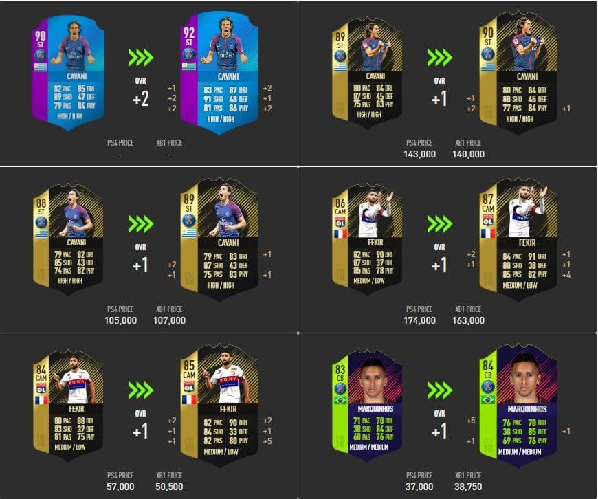 Upgrade delle carte speciali della Ligue 1, Cavani, Fekir, Marquinhos