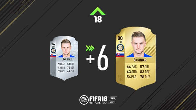 Winter upgrade di Milan Skriniar dell'Inter