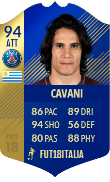 Cavani TOTS prediction, overall 94