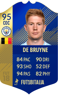 De Bruyne TOTS prediction, overall 95