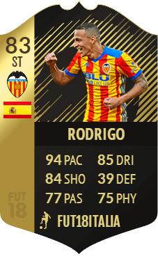 Rodrigo IF 83, nel Team of the Week 26