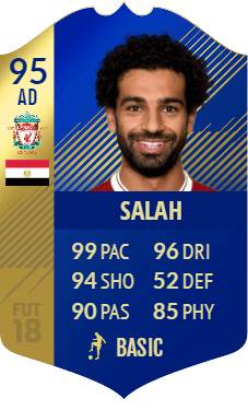 Salah TOTS prediction, overall 95