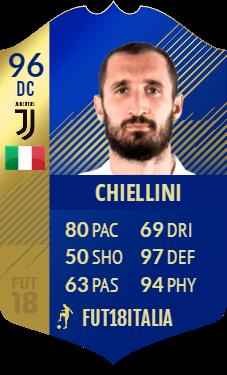 Prediction della carta di Giorgio Chiellini TOTS