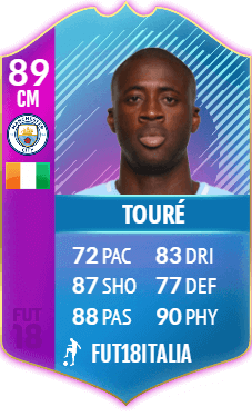 Prediction della carta FUT di Yaya Toure durante il FUT Birthday