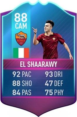 SBC El Shaarawy nel FUT Birthday in FIFA 17