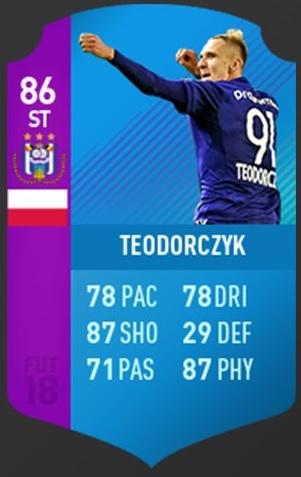 Teodorczyk, punta dell'Anderlecht ottenibile tramite SBC Premium della PRO League