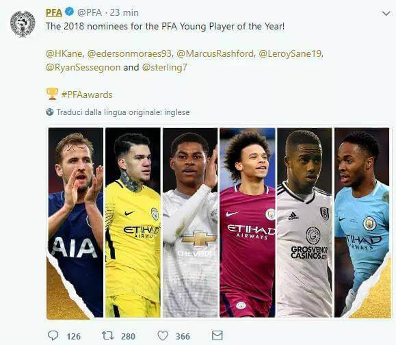 Candidati al premio di PFA young Player of the Year in Barclays Premier League