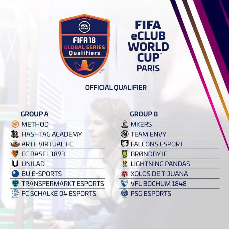 Parigi, FIFA 18 eClub World Cup, le coppie qualificate