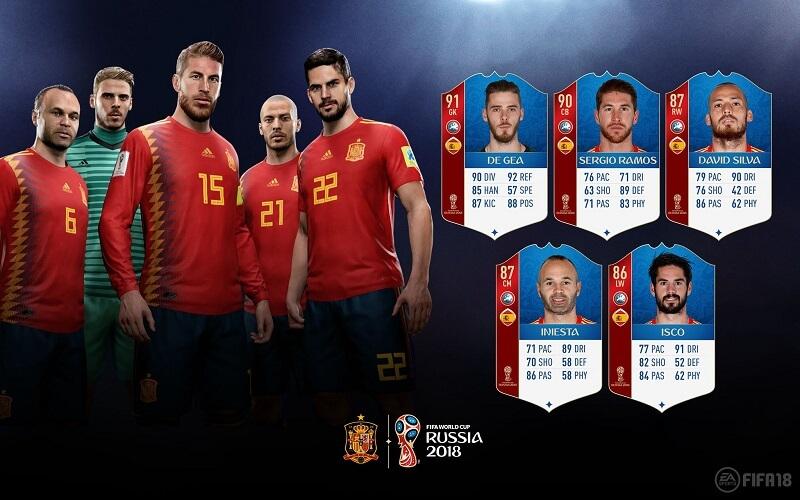Valutazione dei calciatori della Spagna in FUT 18 World Cup