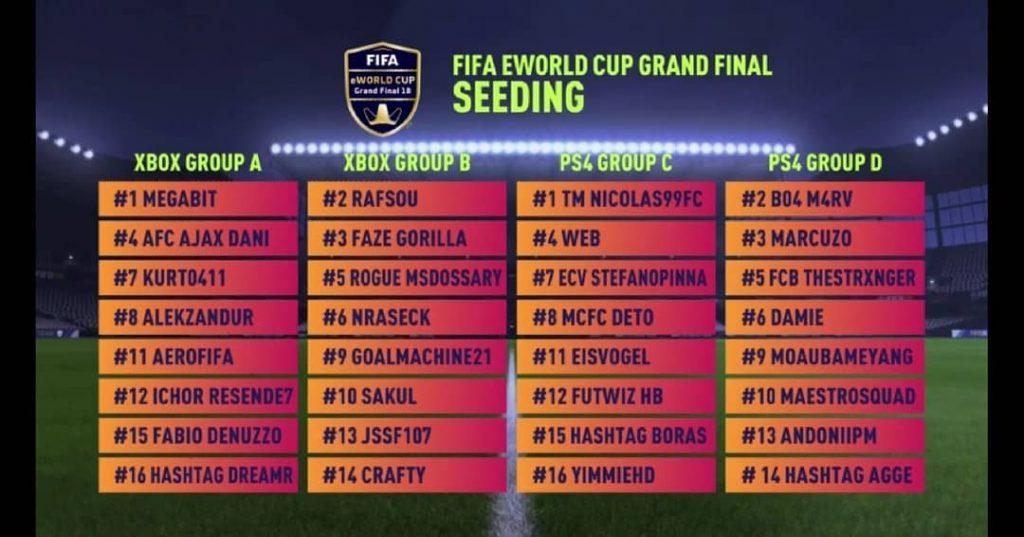 Gruppi della fase a gironi del FIFA eWorld Cup di Londra