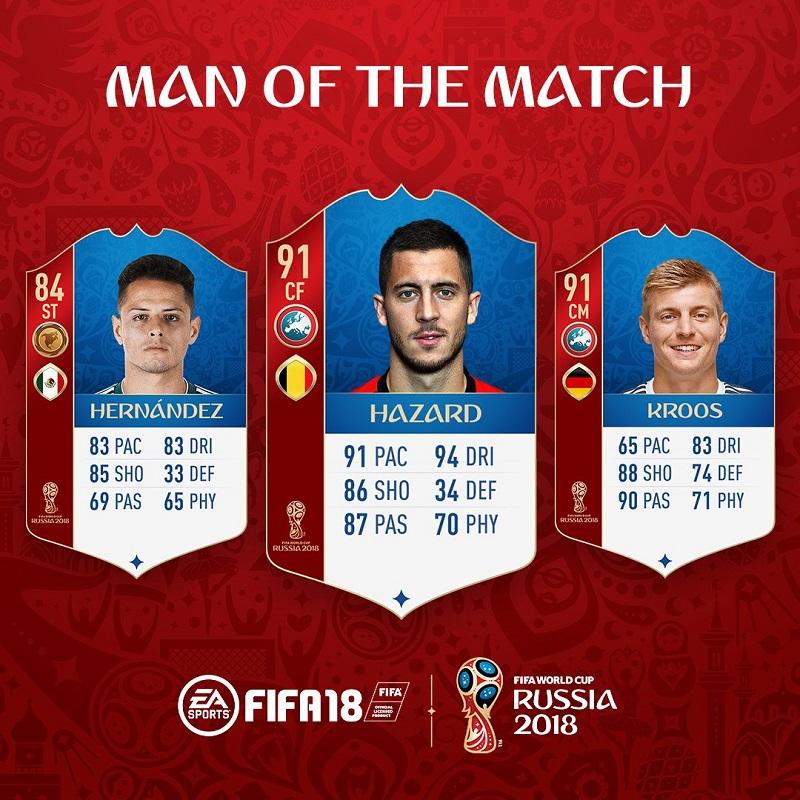Chicharito Hernandez, Eden Hazard e Kroos MOTM su FUT World Cup