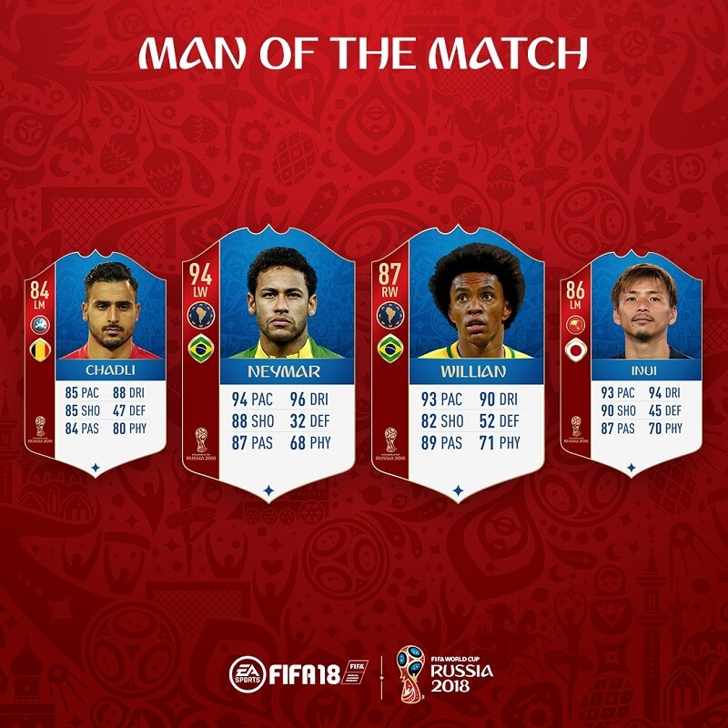 Neymar, Willian, Chadli e Inui Man of the Match su FUT World Cup