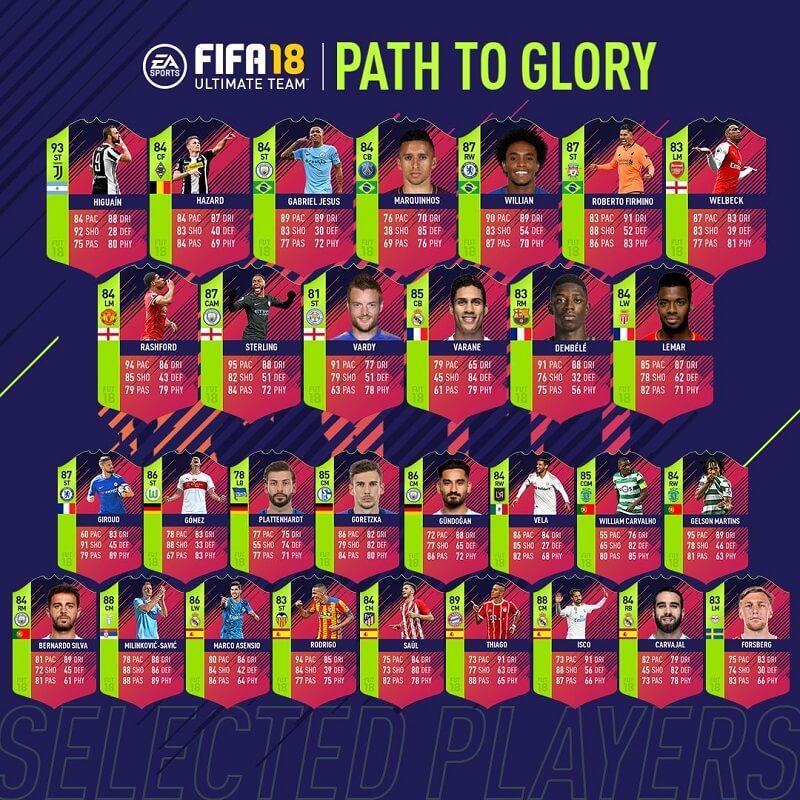 Path to Glory selected players, la lista dei PTG convocati nelle rispettive nazionali