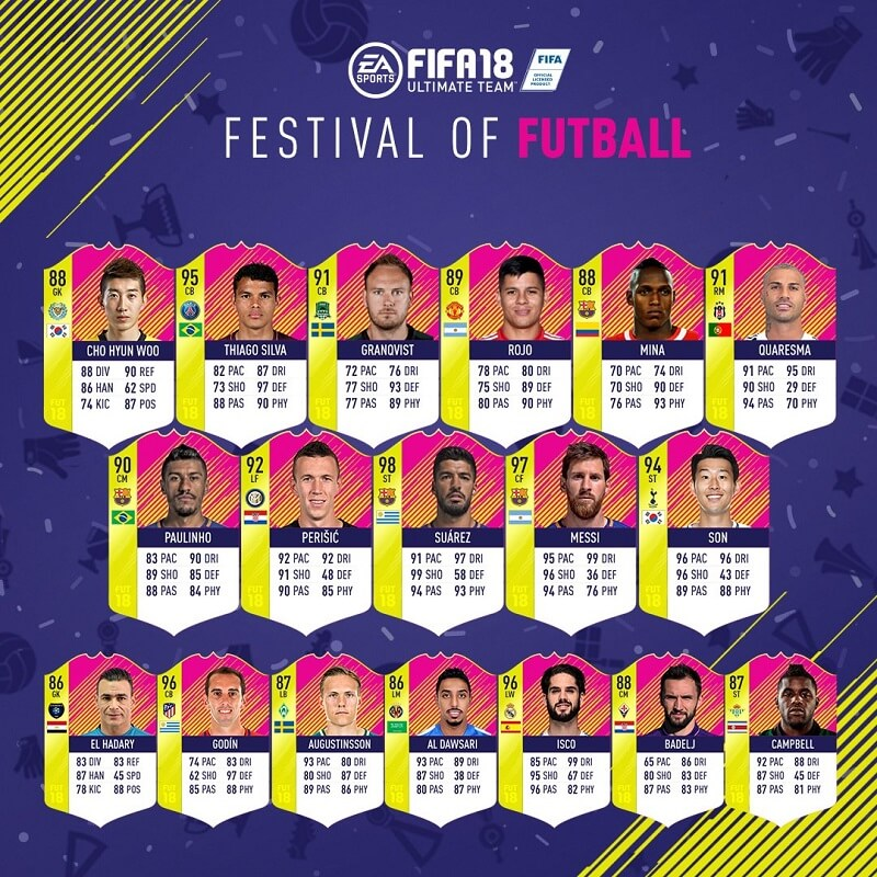Messi e Perisic nel Team of the MatchDay 3