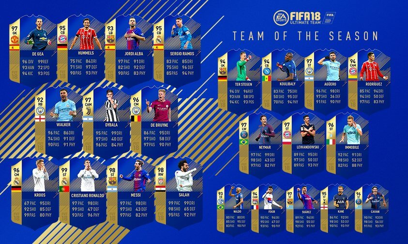 FIFA 18 Ultimate Team of the Season
