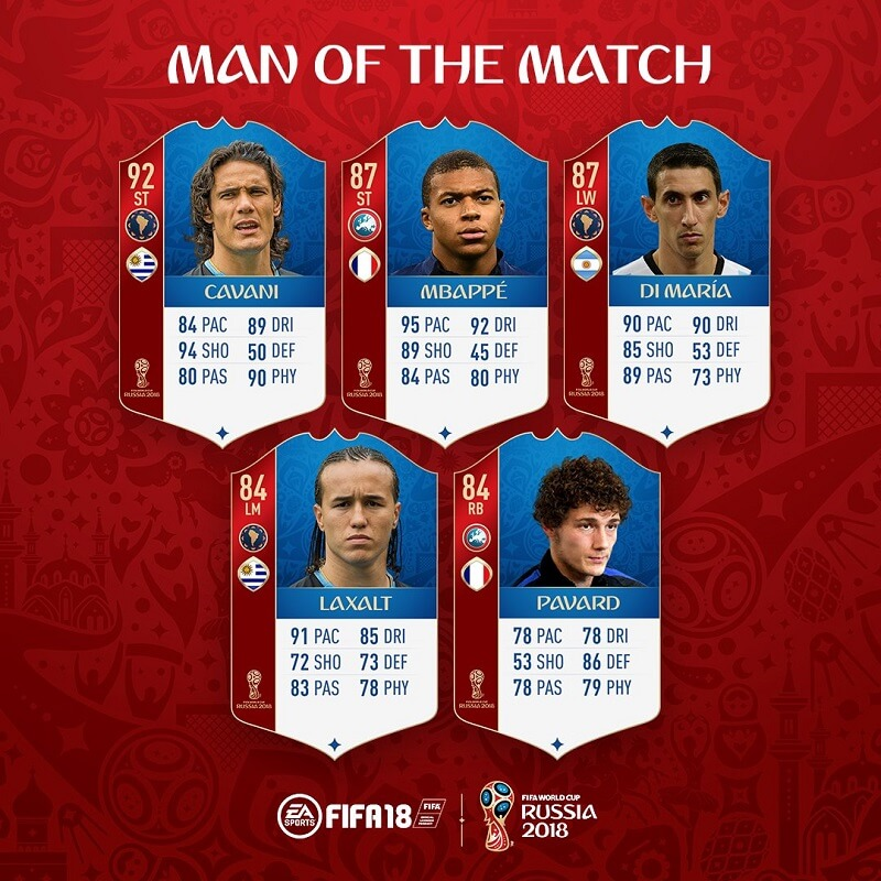 Cavani, Mbappe, Di Maria, Laxalt e Pavard Man of the Match su FUT World Cup