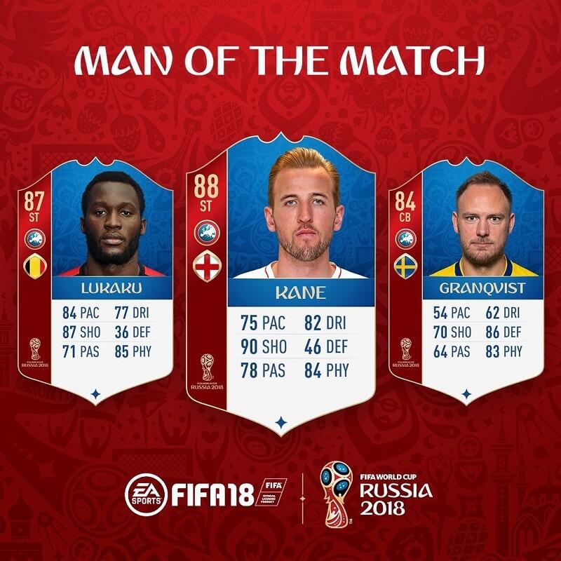 Kane, Lukaku e Granqvist MOTM su FUT World Cup