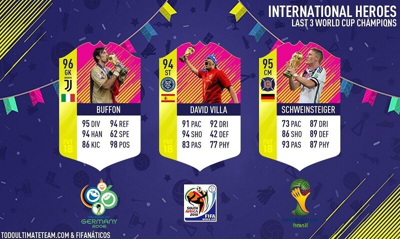 Buffon, Villa e Schweinsteiger le prediction del Classic European Heroes