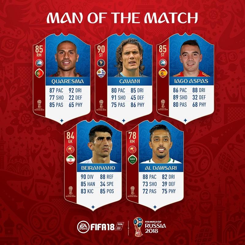 Quaresma, Cavani, Aspas MOTM su FUT World Cup
