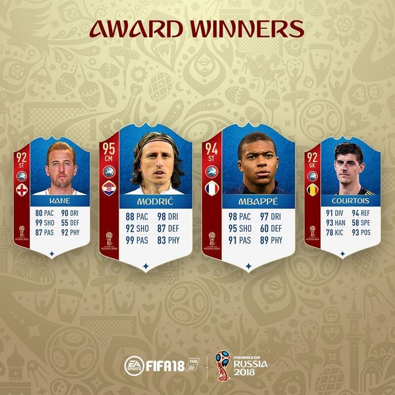 FUT World Cup Award Winner su FIFA Ultimate Team WC