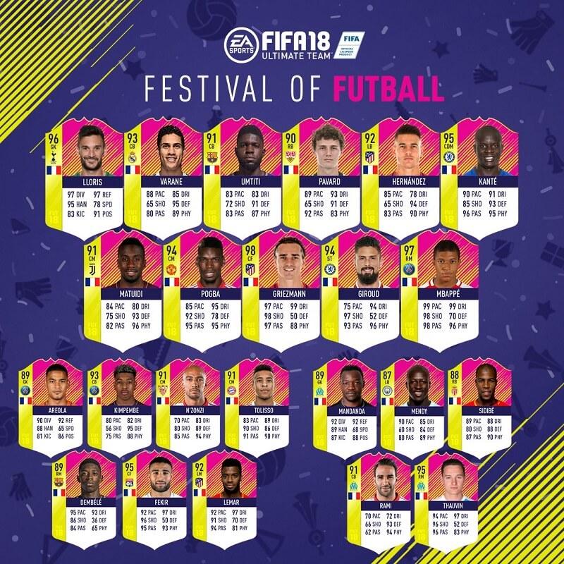 Francia Campione del Mondo, ecco la squadra del Festival of FUTball