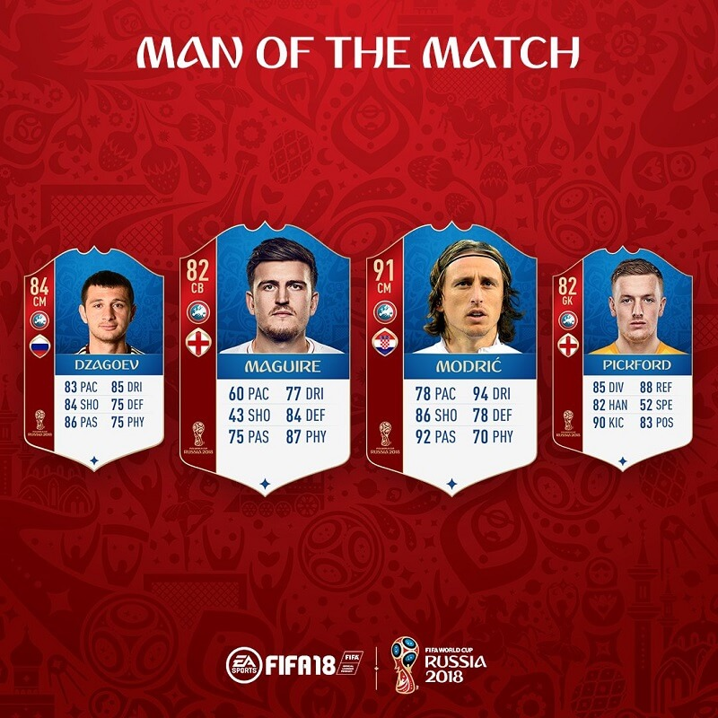 MOTM dei quarti di finale su FIFA Ultimate Team World Cup