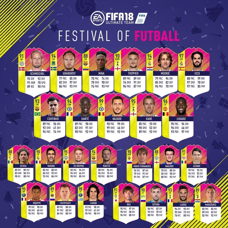 Team of the Tournament su FUT dedicato ai Mondiali