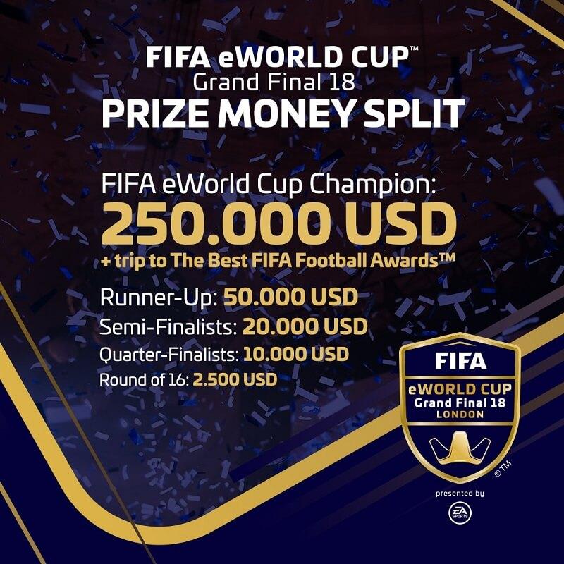 Premi del FIFA eWorld Cup di Londra, 350.000 dollari di montepremio