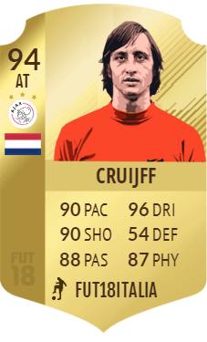 Prediction di Johan Cruijff versione icona prime su FIFA 19