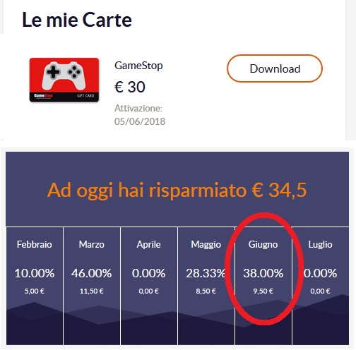 Prova di acquisto del buono Gamestop su SixthContinent con uno sconto di 9,50 euro