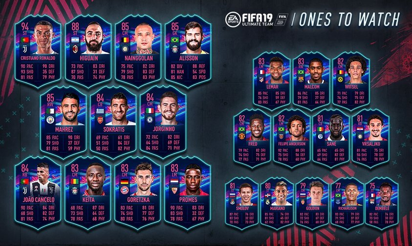 Ones to Watch su FIFA 19, presenti CR7, Higuain e Cancelo