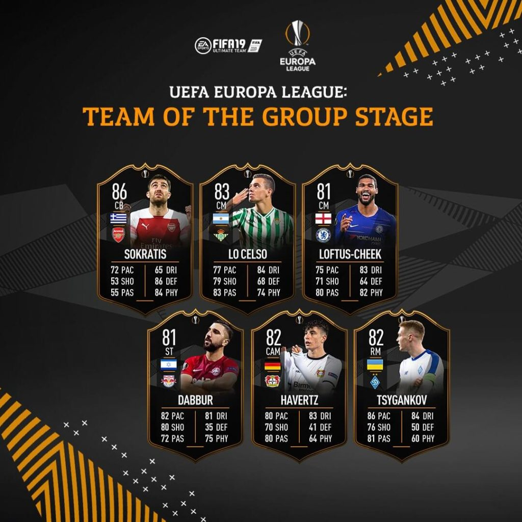 TOTGS - Team of the Group Stage UEFA Europa League
