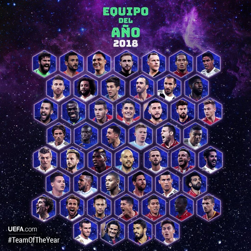 50 candidati al Team of the Year 2018 UEFA