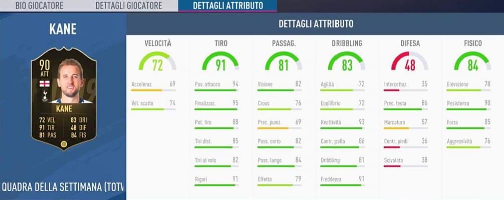 Stats di Kane IF 90 su FIFA 19