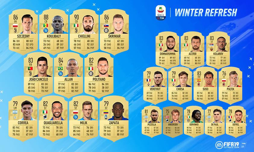 Winter Refresh della Serie A Tim