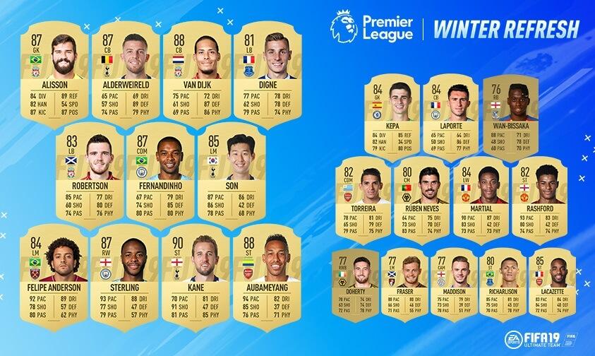 Winter Refresh - Premier League upgrades