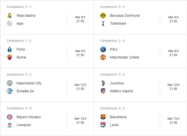 Ritorno ottavi di Champions League 2019