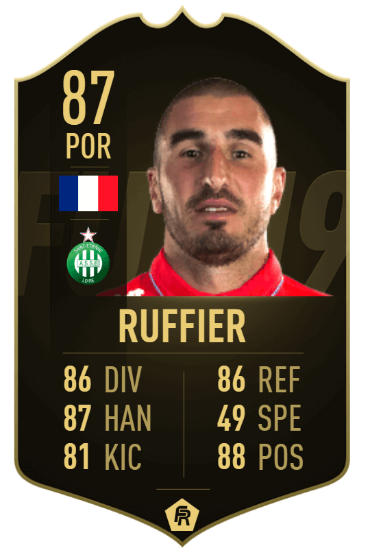 Ruffier SIF 87 - TOTW 33 prediction