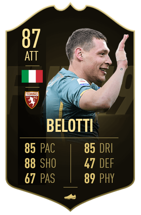 Belotti TIF 87 - TOTW 35 prediction